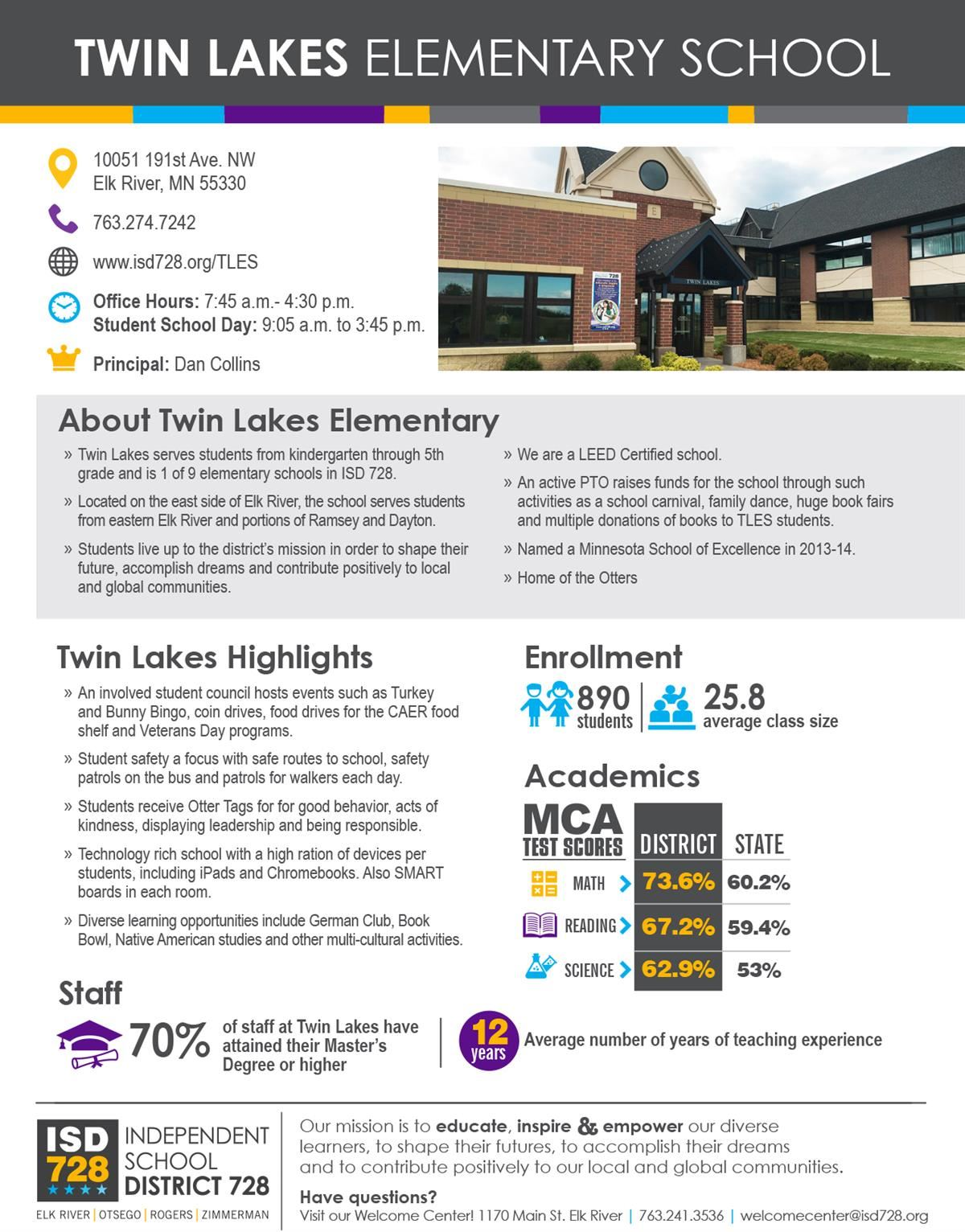 Twin Lakes Elmentary School