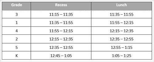Lunch and Recess 2019-20