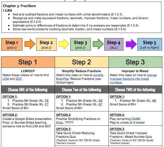 TechTalk: Building Student Agency Through Blended Learning